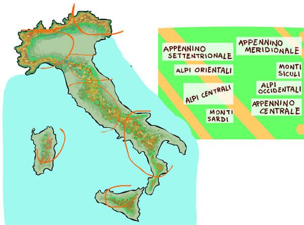 Cartina Italia Centrale E Meridionale.Viva L Italia Myedu