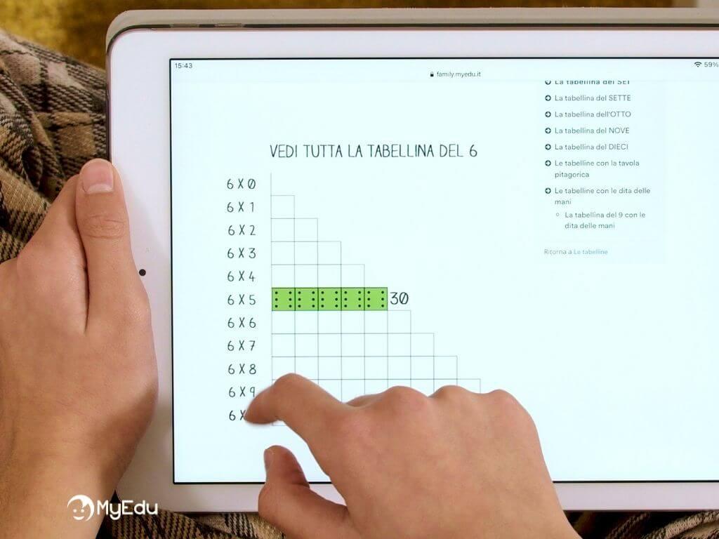 Cosa sono le piattaforme per la didattica digitale un esempio con MyEdu