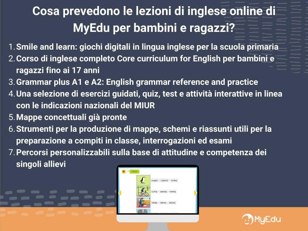 MyEdu_esercizi inglese scuola primaria