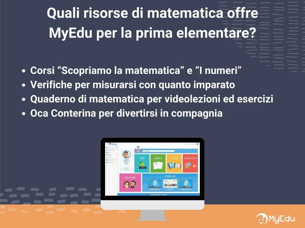 MyEdu_esercizi matematica prima elementare