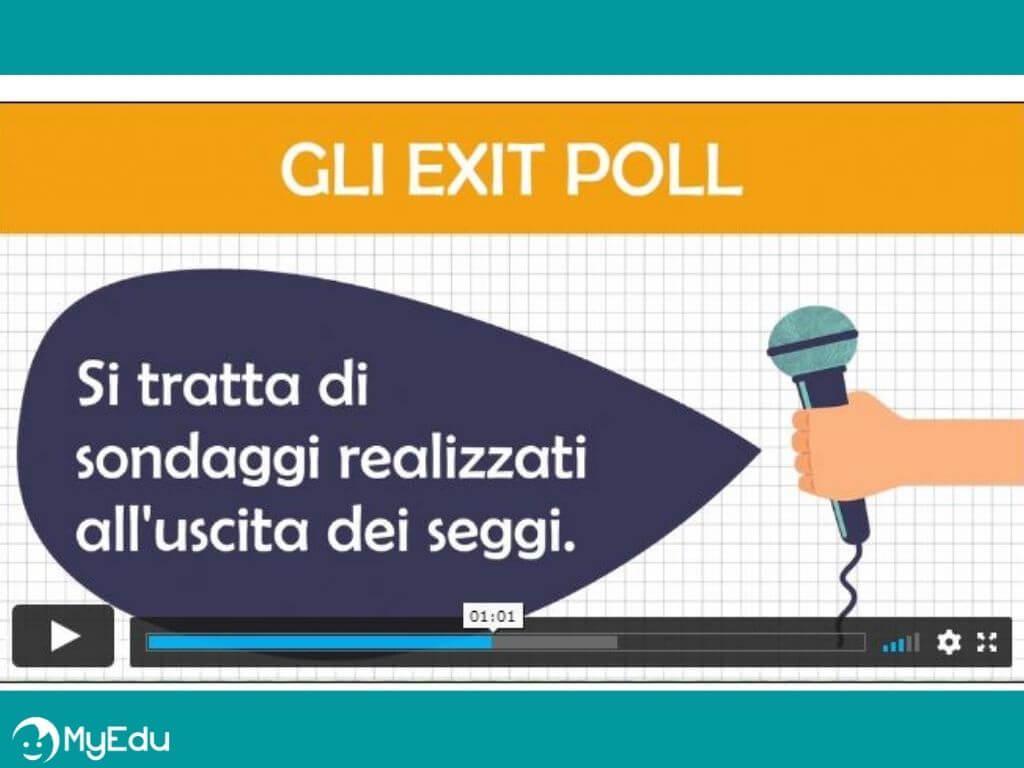 MyEdu_corso_statistica_ExitPoll