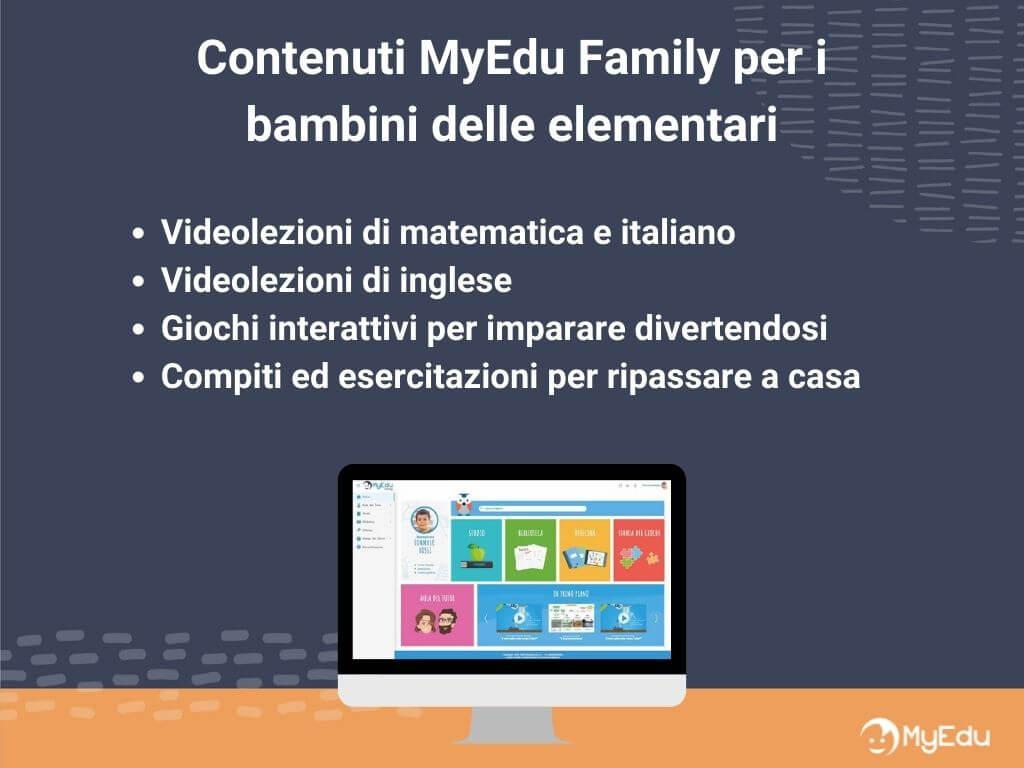 MyEdu_video lezioni inglese scuola primaria