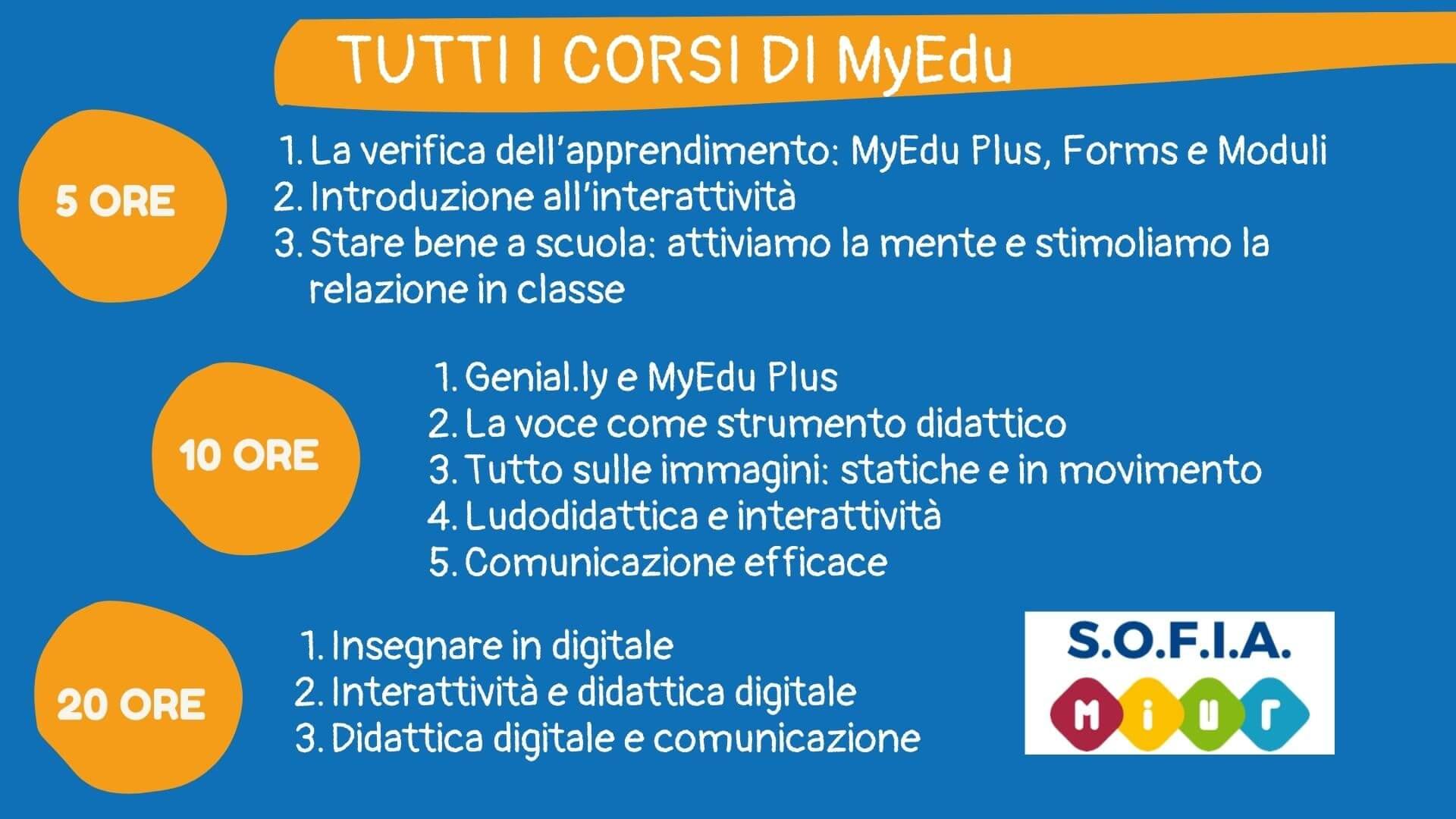 MyEdu Plus_corsi_formazione_docenti